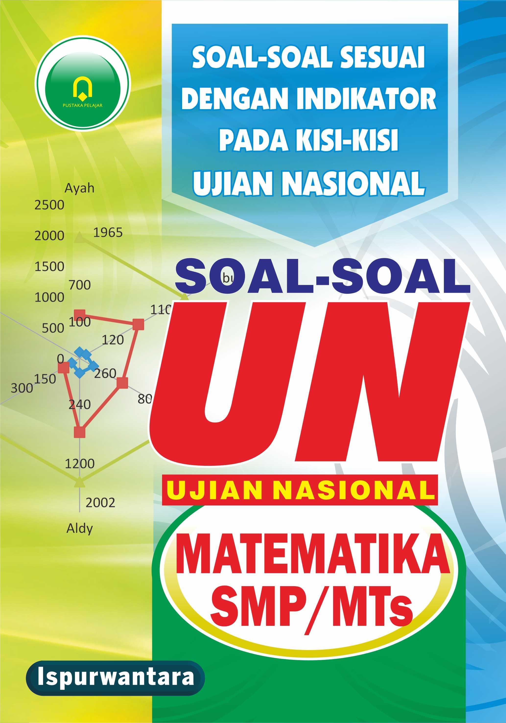 Soal Soal UN Matematika SMP / MTs